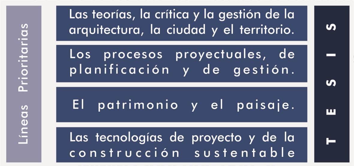 Docta- 2013 para web LINEAS DE INVESTIGACION TESIS